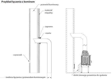 KONS Wkład kominkowy 17kW MBA BS Gilotyna (lewa boczna szyba bez szprosa, drzwi podnoszone) - spełnia anty-smogowy EkoProjekt 30055012