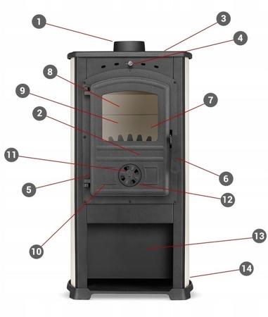 Piec wolnostojący 7,5-12kW (kolor: antracyt, wylot spalin: 120mm) - spełnia anty-smogowy EkoProjekt 99672872